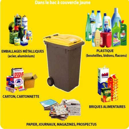 poubelle-jaune